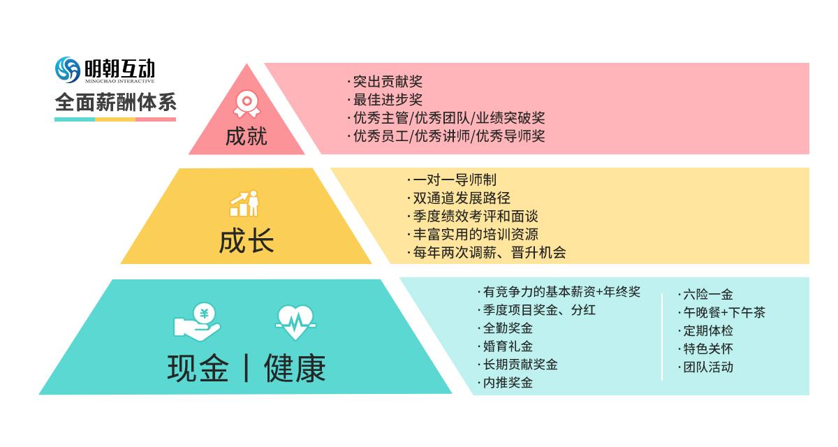全面薪酬-2(1).jpg